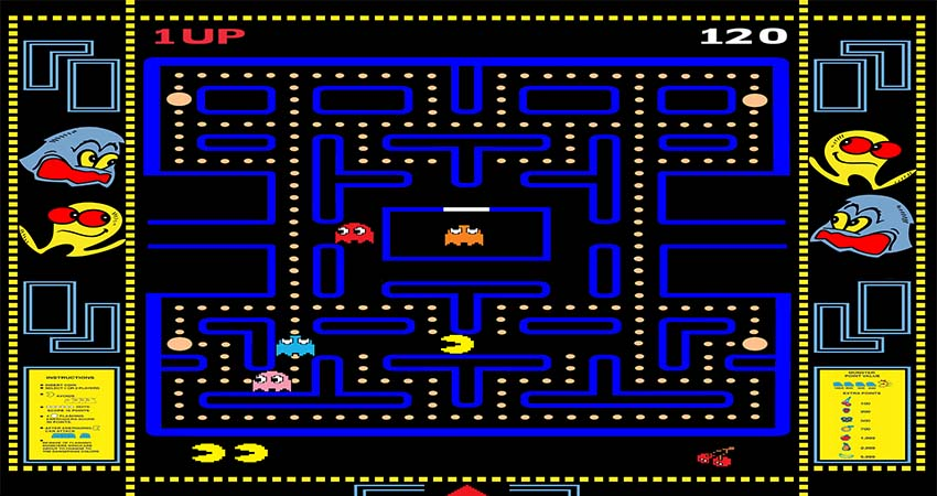 Pac-man, the most Successful Arcade Game in History